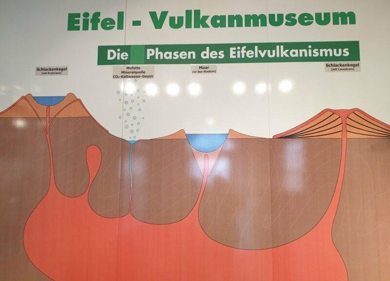 Vulkanen ontdekken met kinderen